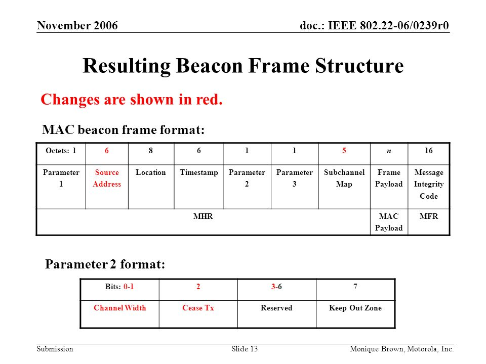 doc.: IEEE /0239r0 Submission November 2006 Monique Brown, Motorola, Inc.Slide 13 Resulting Beacon Frame Structure Octets: n16 Parameter 1 Source Address LocationTimestampParameter 2 Parameter 3 Subchannel Map Frame Payload Message Integrity Code MHRMAC Payload MFR Bits: Channel WidthCease TxReservedKeep Out Zone MAC beacon frame format: Parameter 2 format: Changes are shown in red.