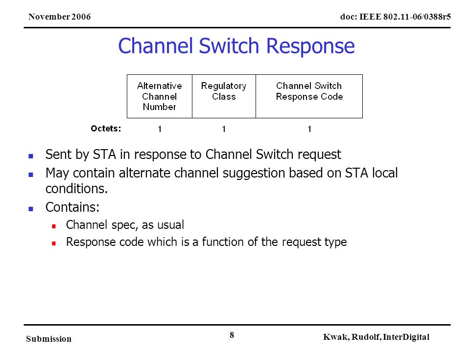 doc: IEEE /0388r5November 2006 Submission Kwak, Rudolf, InterDigital 8 Channel Switch Response Sent by STA in response to Channel Switch request May contain alternate channel suggestion based on STA local conditions.