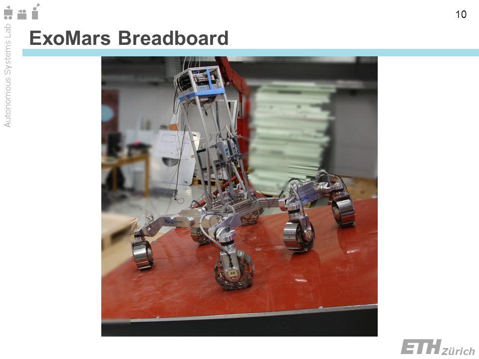 Zürich Autonomous Systems Lab 10 ExoMars Breadboard