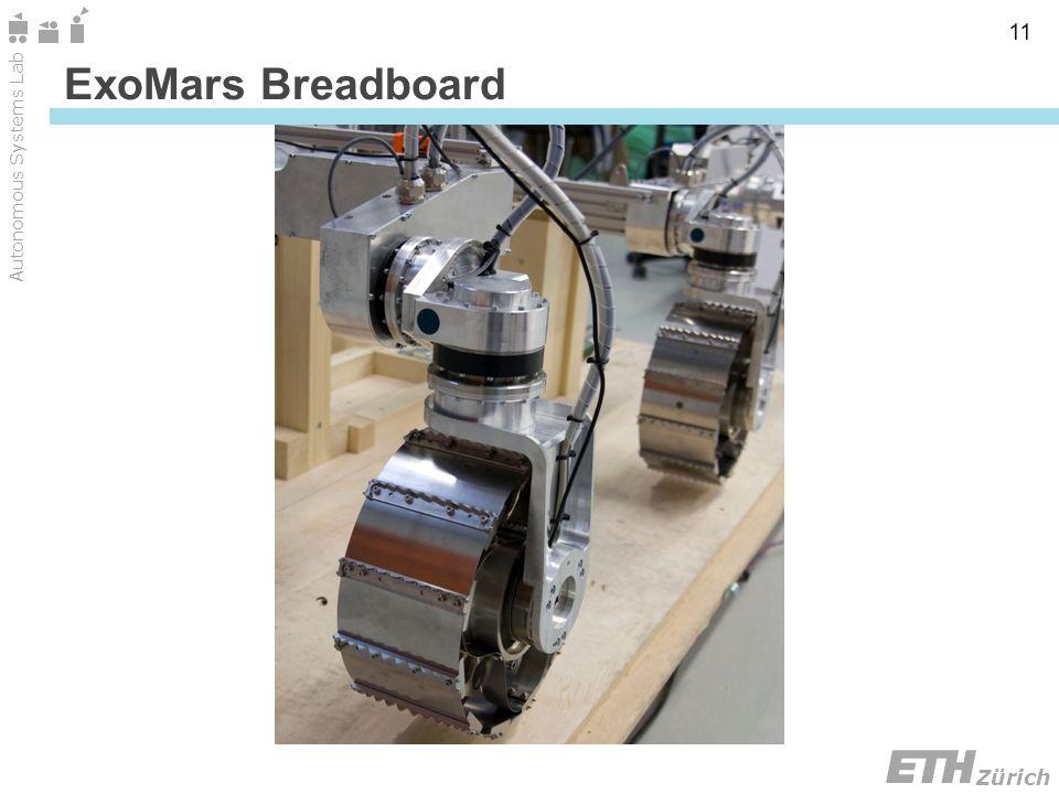 Zürich Autonomous Systems Lab 11 ExoMars Breadboard