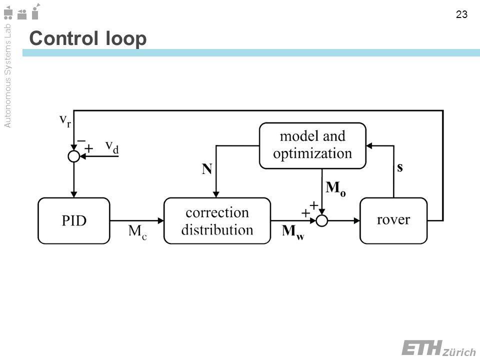 Zürich Autonomous Systems Lab 23 Control loop