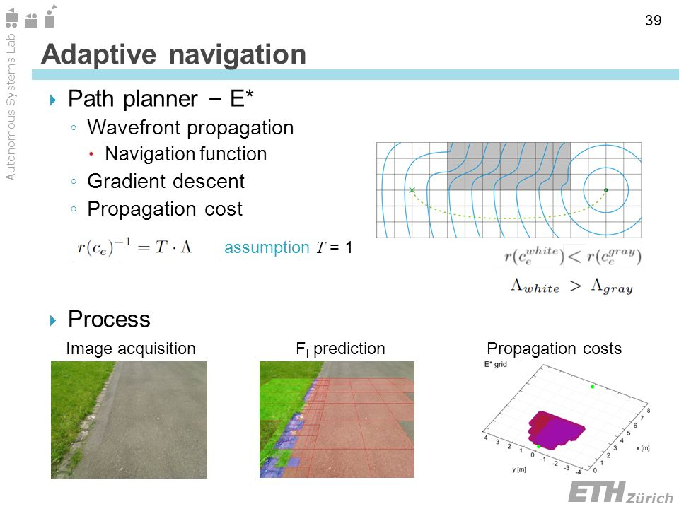 Zürich Autonomous Systems Lab 39 Path planner – E* Wavefront propagation Navigation function Gradient descent Propagation cost Process Adaptive navigation assumption T = 1 Image acquisitionF l predictionPropagation costs