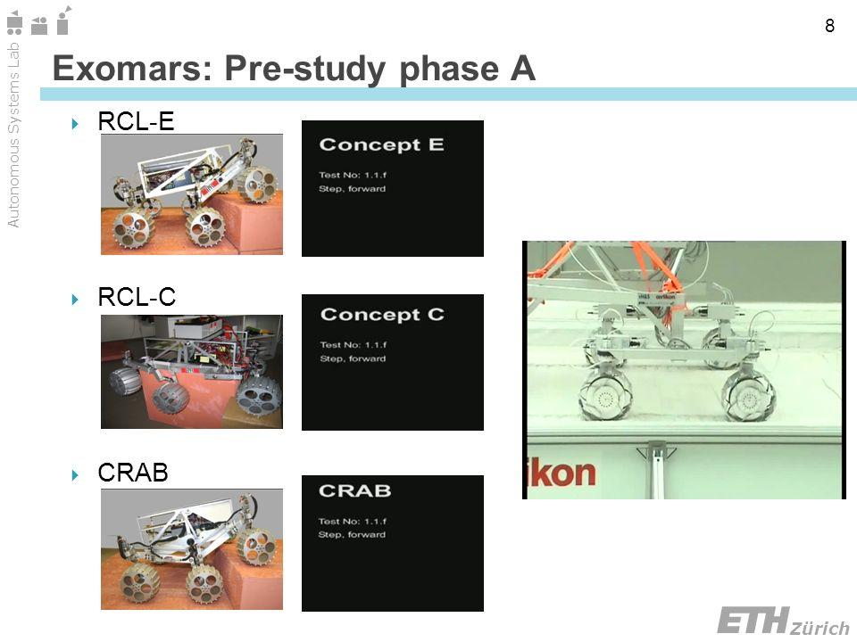 Zürich Autonomous Systems Lab 8 RCL-E RCL-C CRAB Exomars: Pre-study phase A