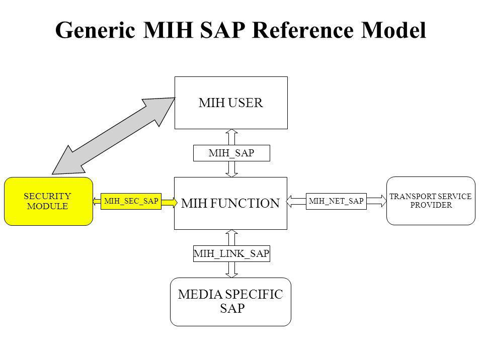 Generic MIH SAP Reference Model MIH USER TRANSPORT SERVICE PROVIDER MEDIA SPECIFIC SAP SECURITY MODULE MIH_SAP MIH FUNCTION MIH_LINK_SAP MIH_NET_SAPMIH_SEC_SAP