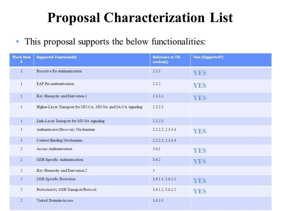 Proposal Characterization List This proposal supports the below functionalities: Work Item # Supported FunctionalityReference to TR section(s) Note (Supported ) 1Proactive Re-Authentication2.3.3 YES 1EAP Pre-authentication2.3.2 YES 1Key Hierarchy and Derivation 12.3.3.1 YES 1Higher-Layer Transport for MN-CA, MN-SA and SA-CA signaling2.3.2.3 1Link-Layer Transport for MN-SA signaling2.3.2.3 1Authenticator Discovery Mechanism2.3.2.3, 2.3.3.4 YES 1Context Binding Mechanism2.3.2.3, 2.3.3.4 2Access Authentication3.6.1 YES 2MIH-Specific Authentication3.6.2 YES 2Key Hierarchy and Derivation 23 2MIH-Specific Protection3.6.1.1, 3.6.2.1 YES 2Protection by MIH Transport Protocol3.6.1.2, 3.6.2.2 YES 2Visited Domain Access3.6.3.1