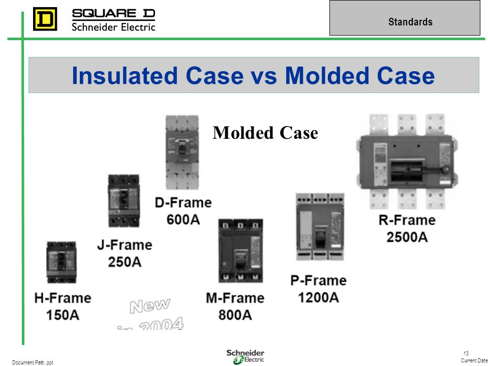 13 Current Date Standards Document Path..ppt Insulated Case vs Molded Case Molded Case
