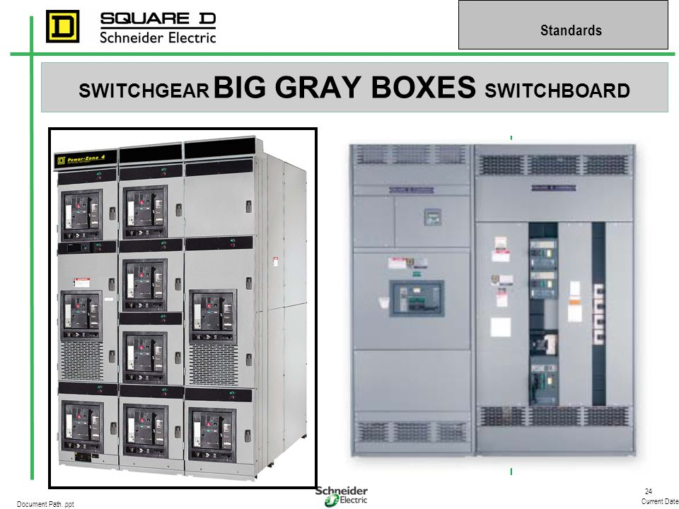 24 Current Date Standards Document Path..ppt SWITCHGEAR BIG GRAY BOXES SWITCHBOARD
