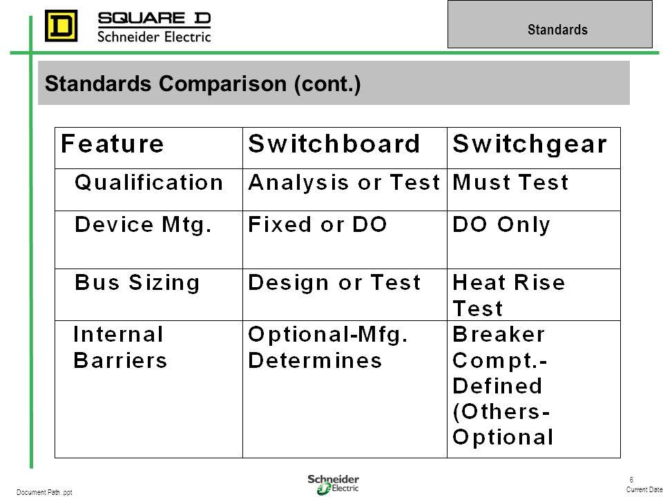 6 Current Date Standards Document Path..ppt Standards Comparison (cont.)