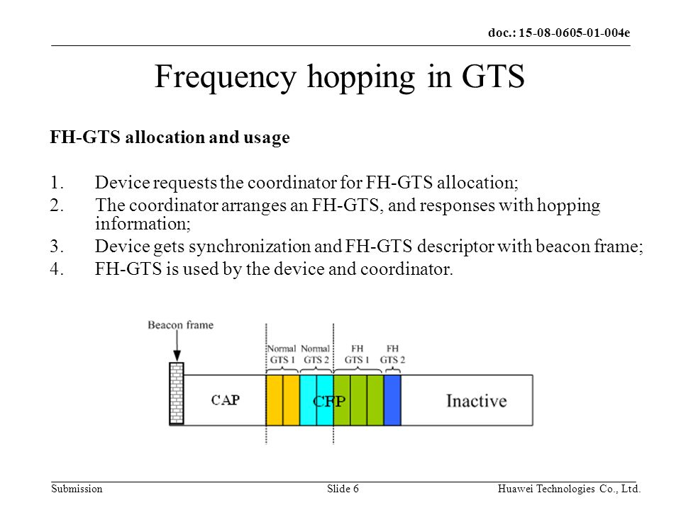 doc.: e Submission Huawei Technologies Co., Ltd.Slide 6 Frequency hopping in GTS FH-GTS allocation and usage 1.Device requests the coordinator for FH-GTS allocation; 2.The coordinator arranges an FH-GTS, and responses with hopping information; 3.Device gets synchronization and FH-GTS descriptor with beacon frame; 4.FH-GTS is used by the device and coordinator.