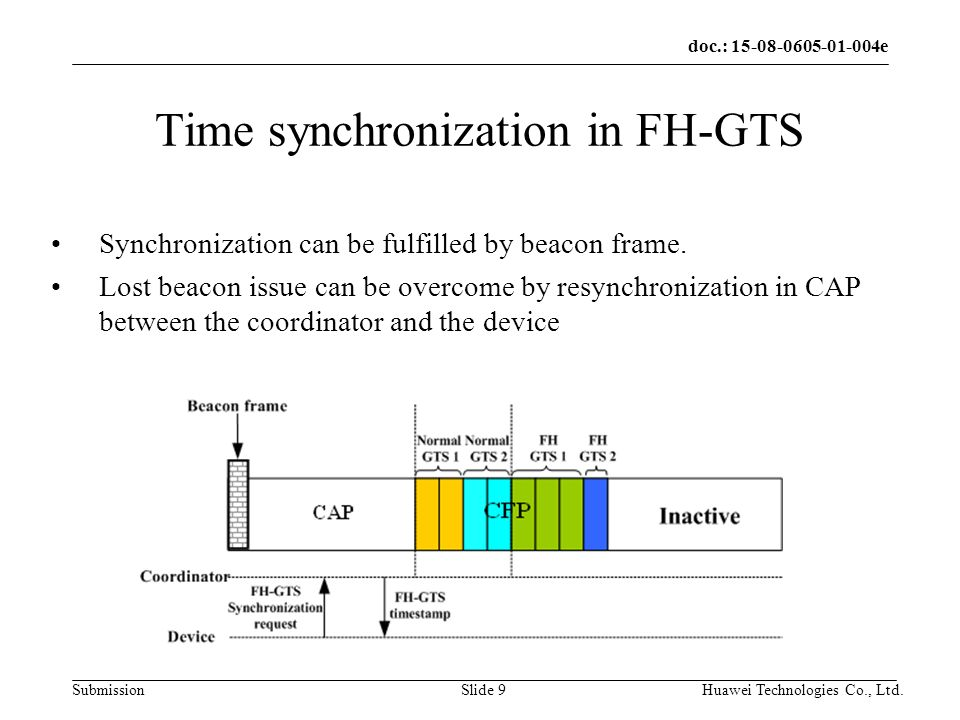 doc.: e Submission Huawei Technologies Co., Ltd.Slide 9 Time synchronization in FH-GTS Synchronization can be fulfilled by beacon frame.