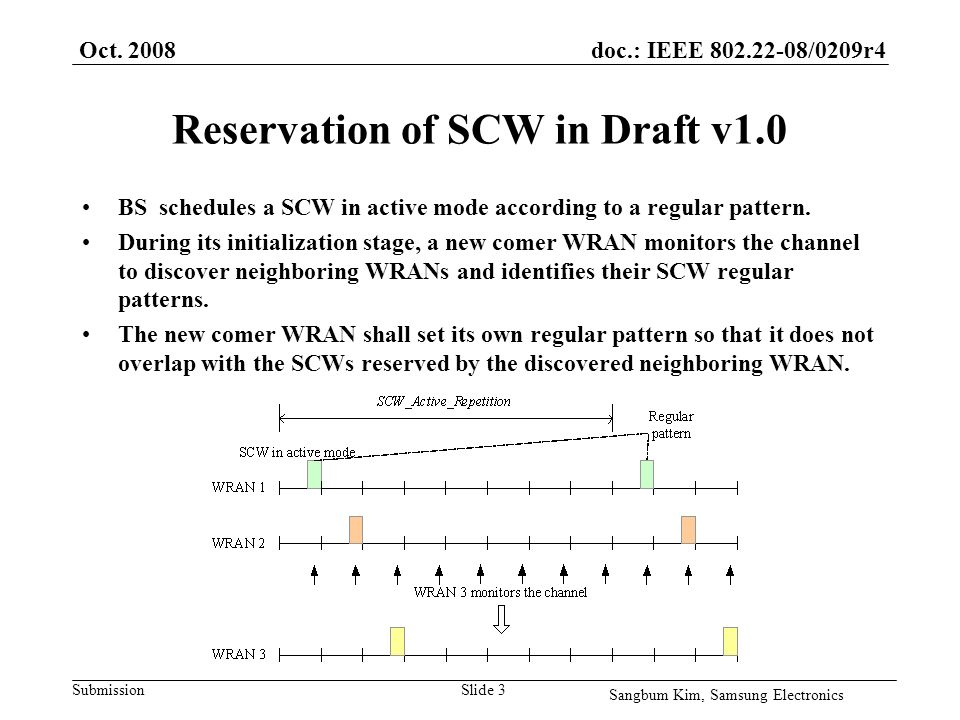 doc.: IEEE 802.22-08/0209r4 Submission Reservation of SCW in Draft v1.0 BS schedules a SCW in active mode according to a regular pattern.