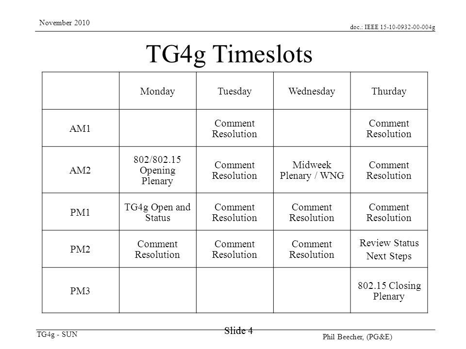doc.: IEEE 15-10-0932-00-004g TG4g - SUN November 2010 Phil Beecher, (PG&E) Slide 4 TG4g Timeslots MondayTuesdayWednesdayThurday AM1 Comment Resolutio