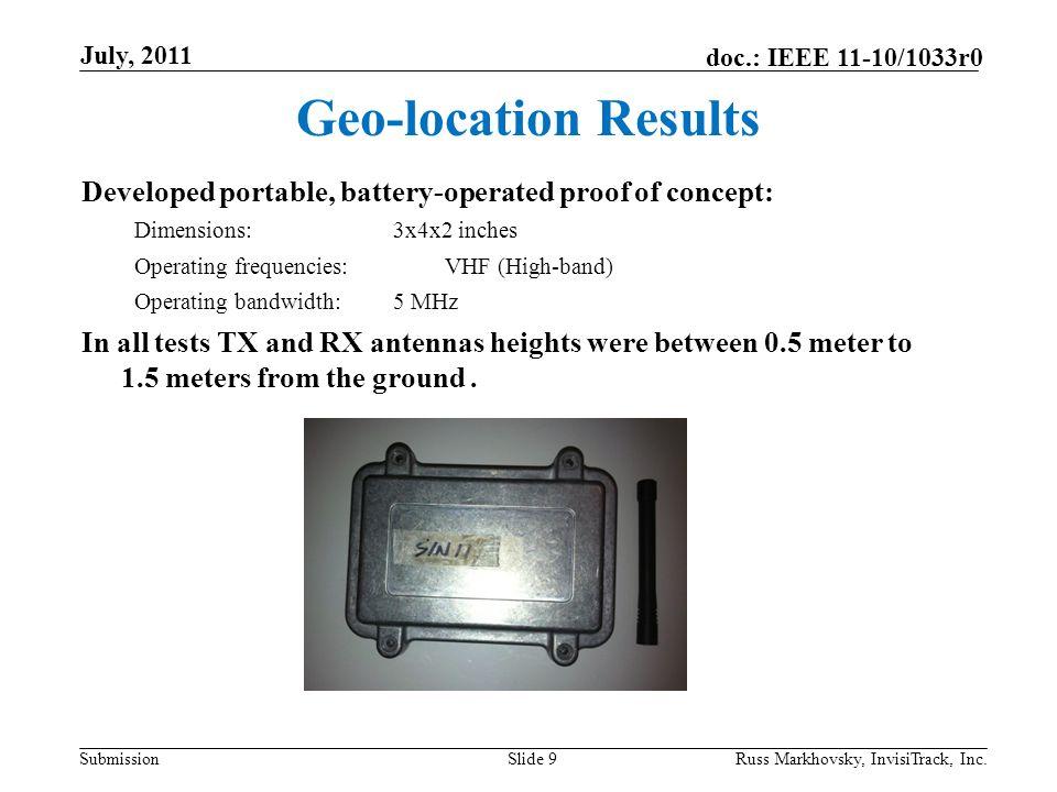 Submission doc.: IEEE 11-10/1033r0 July, 2011 Russ Markhovsky, InvisiTrack, Inc.Slide 10 Amplitude Estimate Phase Estimate UMBC Field