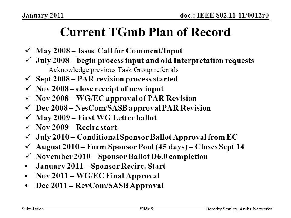 doc.: IEEE 802.11-11/0012r0 Submission January 2011 Dorothy Stanley, Aruba NetworksSlide 9 Current TGmb Plan of Record May 2008 – Issue Call for Comment/Input July 2008 – begin process input and old Interpretation requests Acknowledge previous Task Group referrals Sept 2008 – PAR revision process started Nov 2008 – close receipt of new input Nov 2008 – WG/EC approval of PAR Revision Dec 2008 – NesCom/SASB approval PAR Revision May 2009 – First WG Letter ballot Nov 2009 – Recirc start July 2010 – Conditional Sponsor Ballot Approval from EC August 2010 – Form Sponsor Pool (45 days) – Closes Sept 14 November 2010 – Sponsor Ballot D6.0 completion January 2011 – Sponsor Recirc.