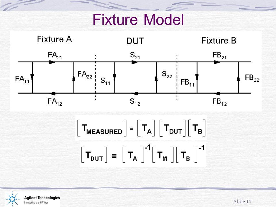 Slide 17 Fixture Model