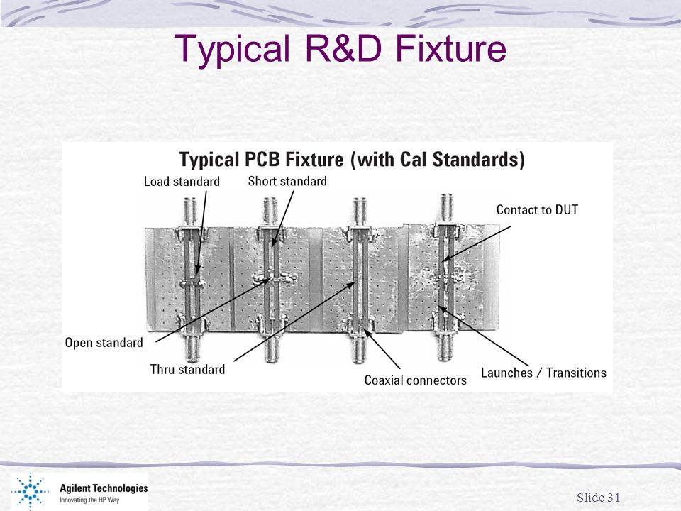 Slide 31 Typical R&D Fixture
