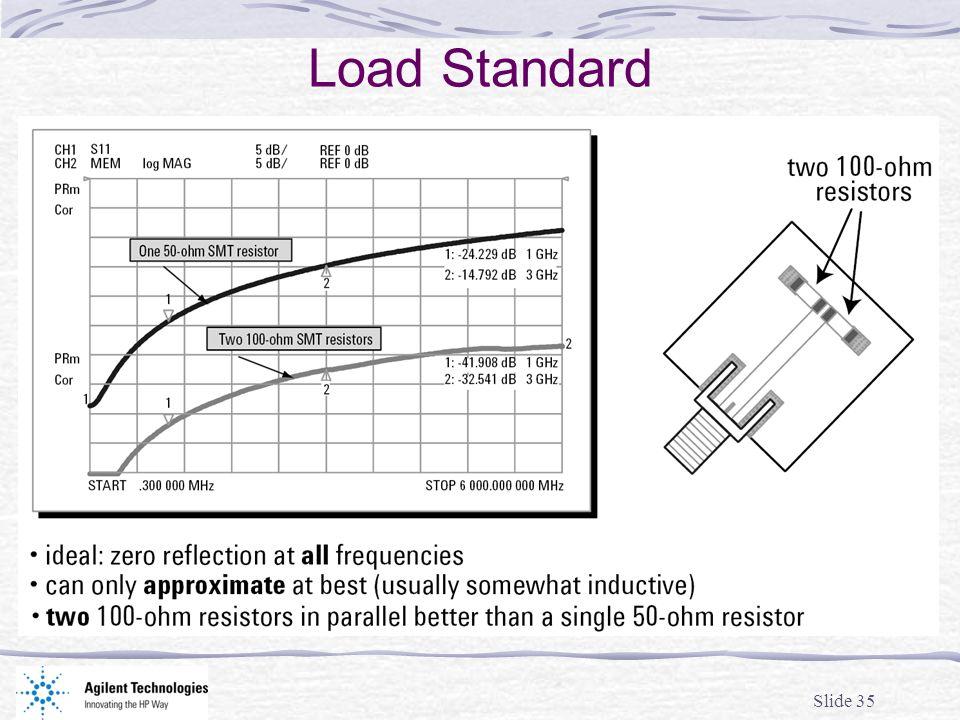 Slide 35 Load Standard