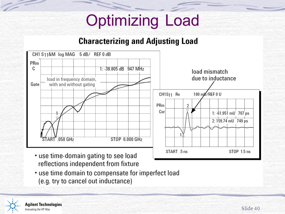 Slide 40 Optimizing Load