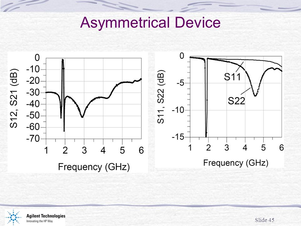 Slide 45 Asymmetrical Device