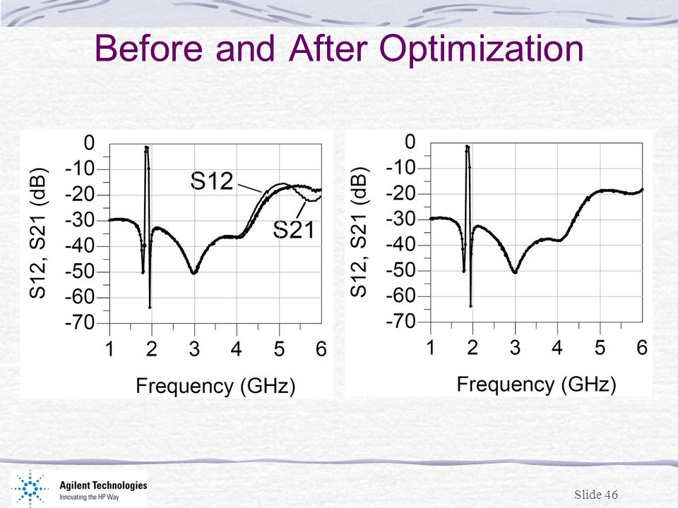 Slide 46 Before and After Optimization
