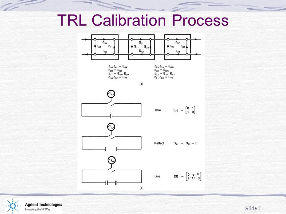 Slide 7 TRL Calibration Process