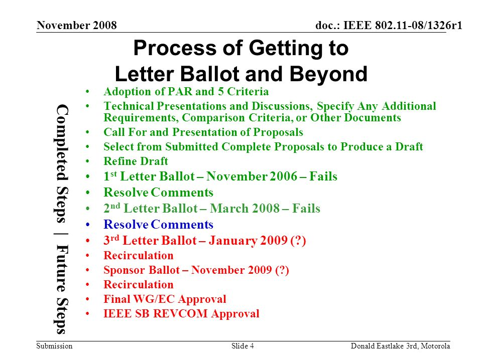 doc.: IEEE 802.11-08/1326r1 Submission November 2008 Donald Eastlake 3rd, MotorolaSlide 4 Process of Getting to Letter Ballot and Beyond Adoption of P
