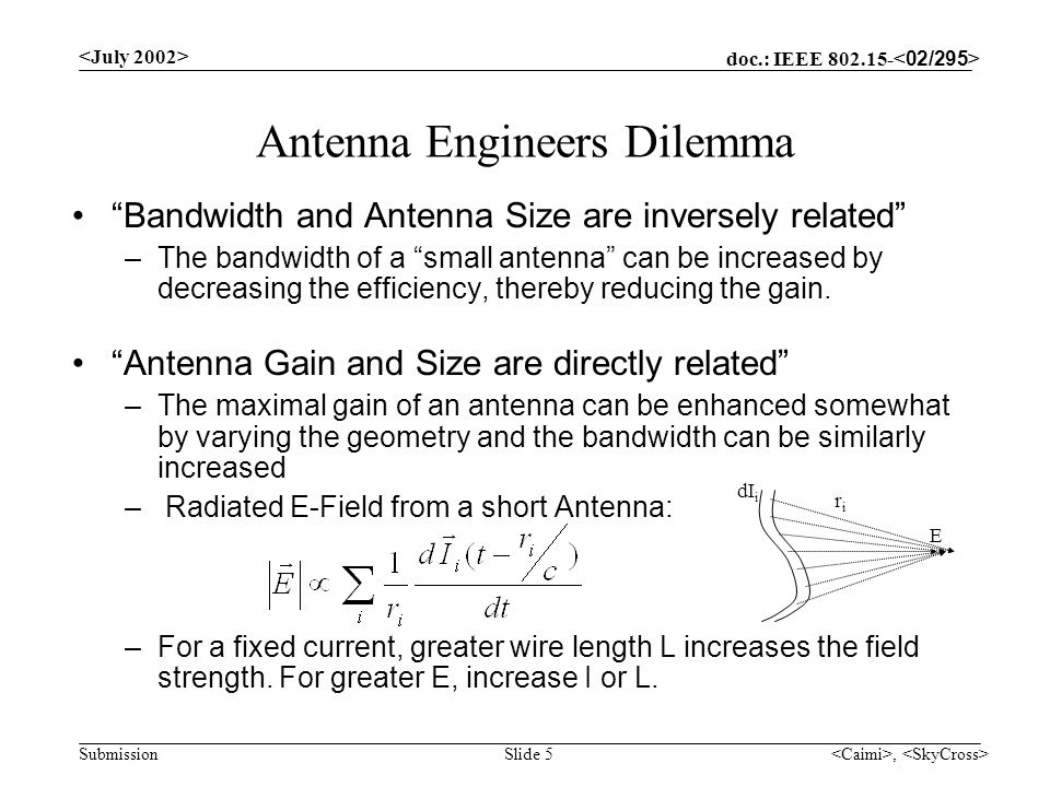 doc.: IEEE 802.15- Submission, Slide 5 Antenna Engineers Dilemma Bandwidth and Antenna Size are inversely related –The bandwidth of a small antenna can be increased by decreasing the efficiency, thereby reducing the gain.