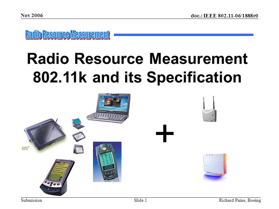 doc.: IEEE 802.11-06/1888r0 Submission Nov 2006 Richard Paine, BoeingSlide 22 AP1STA1 Card Measurements