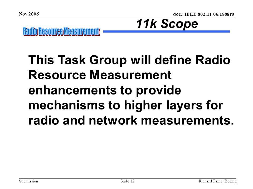 doc.: IEEE 802.11-06/1888r0 Submission Nov 2006 Richard Paine, BoeingSlide 12 11k Scope This Task Group will define Radio Resource Measurement enhance