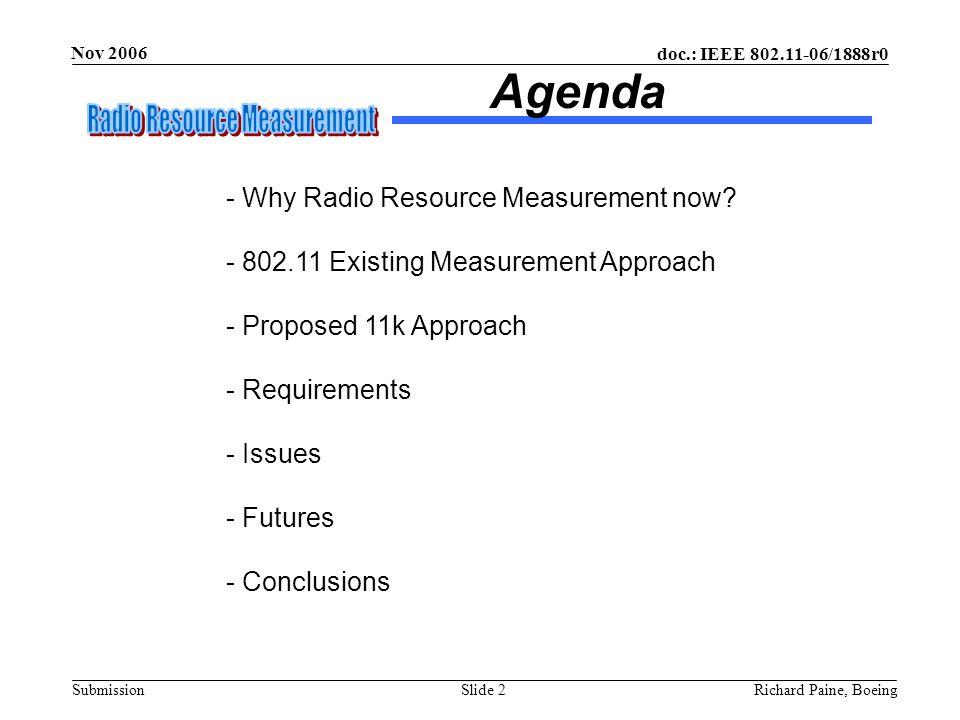 doc.: IEEE 802.11-06/1888r0 Submission Nov 2006 Richard Paine, BoeingSlide 2 Agenda - Why Radio Resource Measurement now? - 802.11 Existing Measuremen