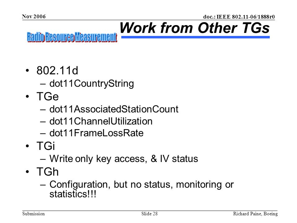 doc.: IEEE 802.11-06/1888r0 Submission Nov 2006 Richard Paine, BoeingSlide 28 Work from Other TGs 802.11d –dot11CountryString TGe –dot11AssociatedStat
