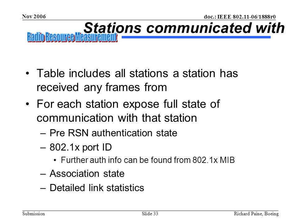 doc.: IEEE 802.11-06/1888r0 Submission Nov 2006 Richard Paine, BoeingSlide 33 Stations communicated with Table includes all stations a station has rec