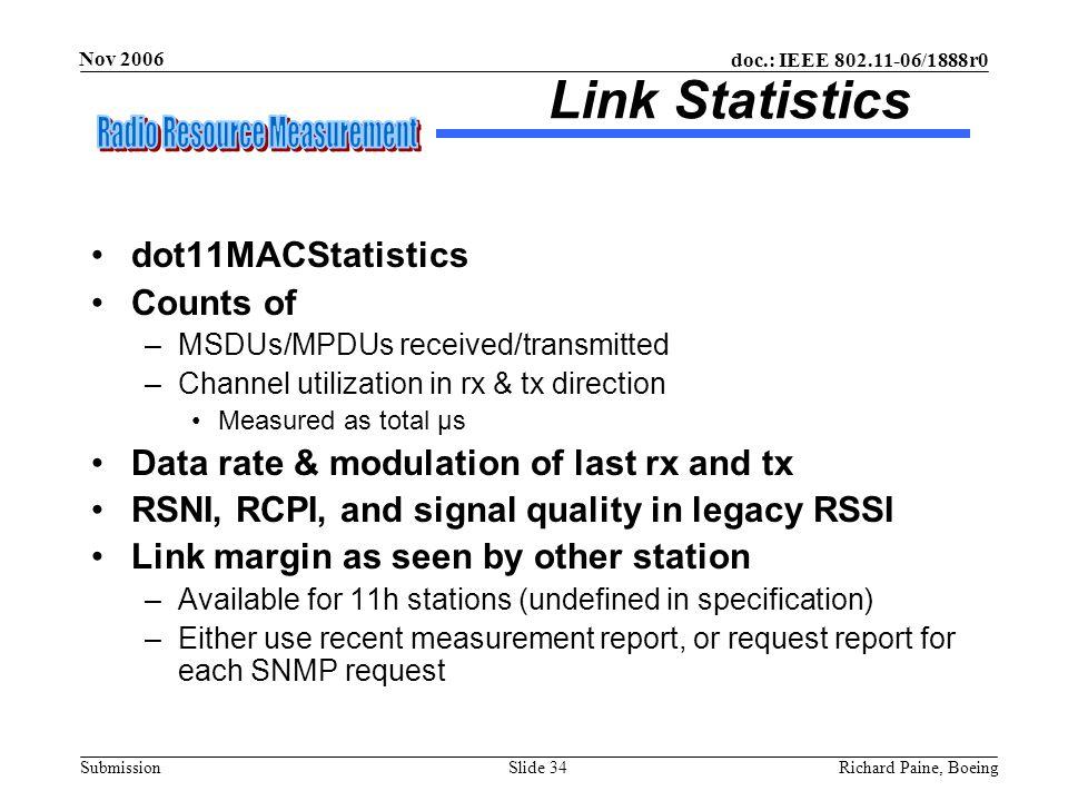 doc.: IEEE 802.11-06/1888r0 Submission Nov 2006 Richard Paine, BoeingSlide 34 Link Statistics dot11MACStatistics Counts of –MSDUs/MPDUs received/trans