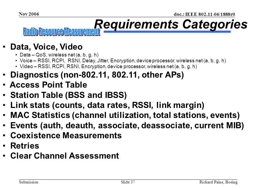 doc.: IEEE 802.11-06/1888r0 Submission Nov 2006 Richard Paine, BoeingSlide 37 Requirements Categories Data, Voice, Video Data – QoS, wireless net (a,