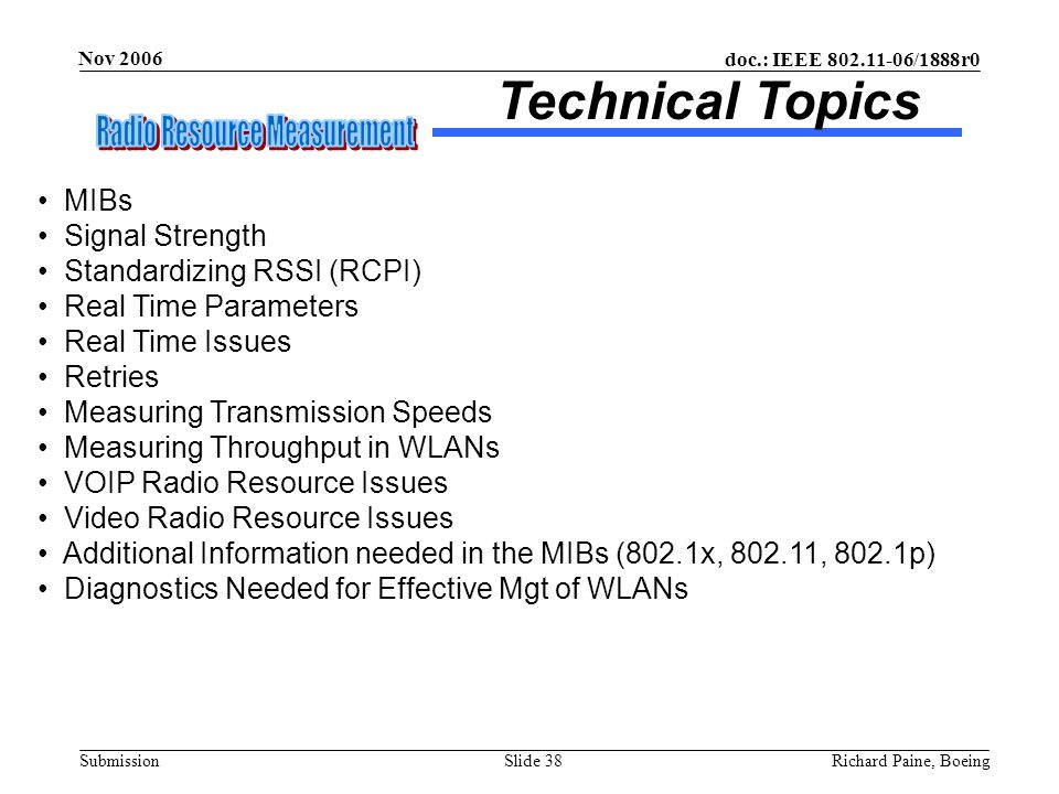 doc.: IEEE 802.11-06/1888r0 Submission Nov 2006 Richard Paine, BoeingSlide 38 Technical Topics MIBs Signal Strength Standardizing RSSI (RCPI) Real Tim