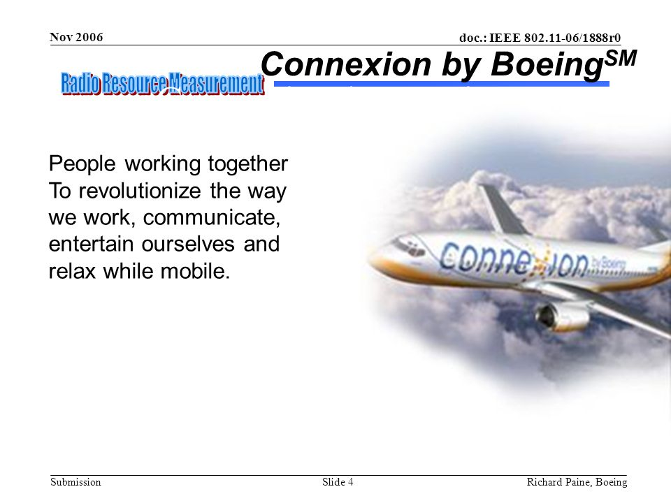 doc.: IEEE 802.11-06/1888r0 Submission Nov 2006 Richard Paine, BoeingSlide 55 For WiFi Alliance Get approval for a WFA Study Group Request start of acceptance/testing/conformance criteria Next major step to 802.11 sophistication and development VOIP Handoffs via the Neighbor Report Tools to further the standard and the industry