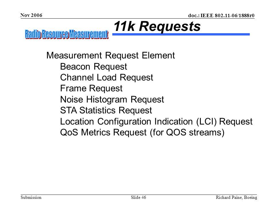 doc.: IEEE 802.11-06/1888r0 Submission Nov 2006 Richard Paine, BoeingSlide 46 11k Requests Measurement Request Element Beacon Request Channel Load Req