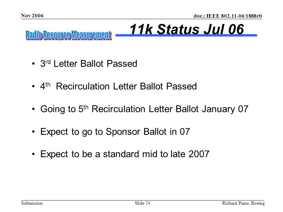 doc.: IEEE 802.11-06/1888r0 Submission Nov 2006 Richard Paine, BoeingSlide 54 11k Status Jul 06 3 rd Letter Ballot Passed 4 th Recirculation Letter Ba