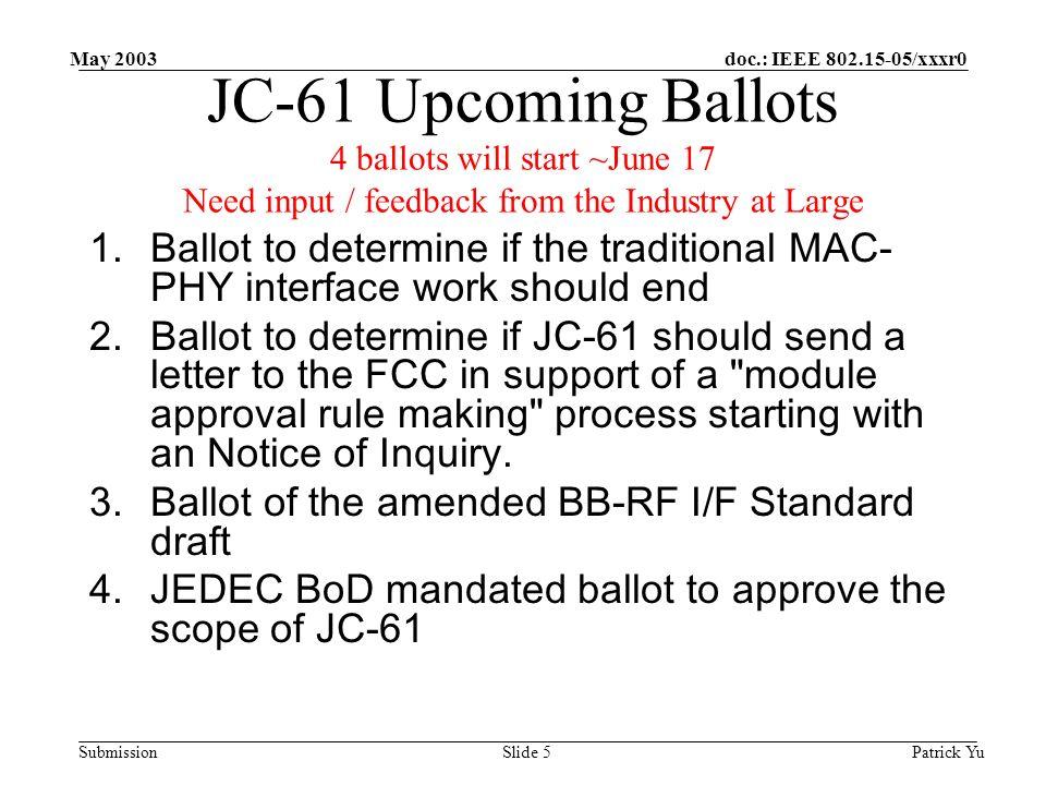 doc.: IEEE 802.15-05/xxxr0 Submission May 2003 Patrick YuSlide 6 JC-61 Future F2F Meeting Information July 17-18 in San Francisco, CA Sept 3-4 in Santa Rosa, CA (TI hosting) Nov 6-7 in Santa Fe, NM