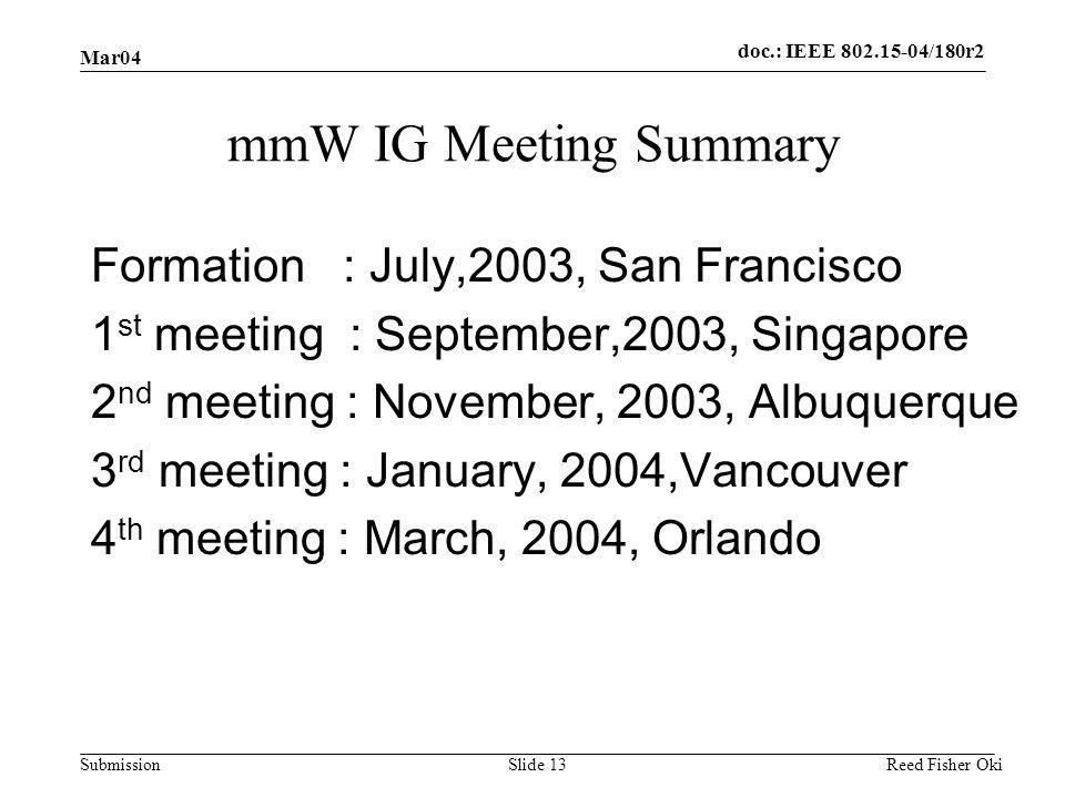 doc.: IEEE 802.15-04/180r2 Submission Mar04 Reed Fisher OkiSlide 13 mmW IG Meeting Summary Formation : July,2003, San Francisco 1 st meeting : Septemb