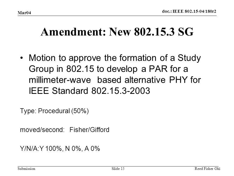 doc.: IEEE 802.15-04/180r2 Submission Mar04 Reed Fisher OkiSlide 15 Amendment: New 802.15.3 SG Motion to approve the formation of a Study Group in 802.15 to develop a PAR for a millimeter-wave based alternative PHY for IEEE Standard 802.15.3-2003 Type: Procedural (50%) moved/second: Fisher/Gifford Y/N/A:Y 100%, N 0%, A 0%