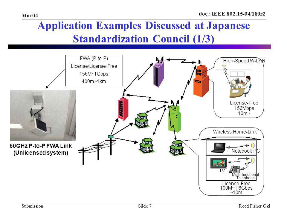 doc.: IEEE 802.15-04/180r2 Submission Mar04 Reed Fisher OkiSlide 7 Application Examples Discussed at Japanese Standardization Council (1/3) FWA (P-to-