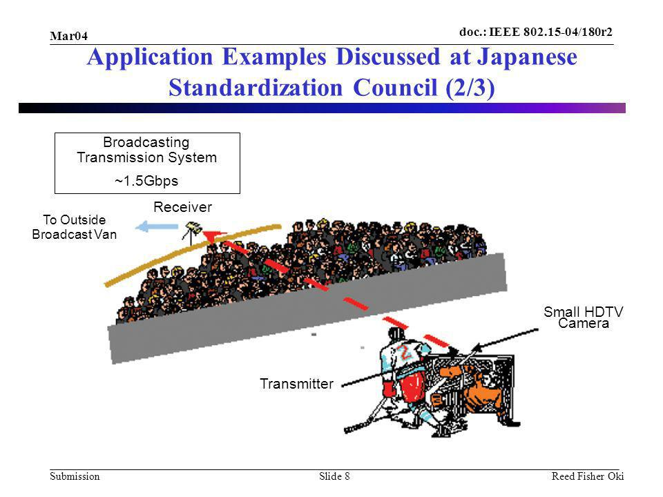 doc.: IEEE /180r2 Submission Mar04 Reed Fisher OkiSlide 8 Application Examples Discussed at Japanese Standardization Council (2/3) Receiver Transmitter Small HDTV Camera Broadcasting Transmission System ~1.5Gbps To Outside Broadcast Van