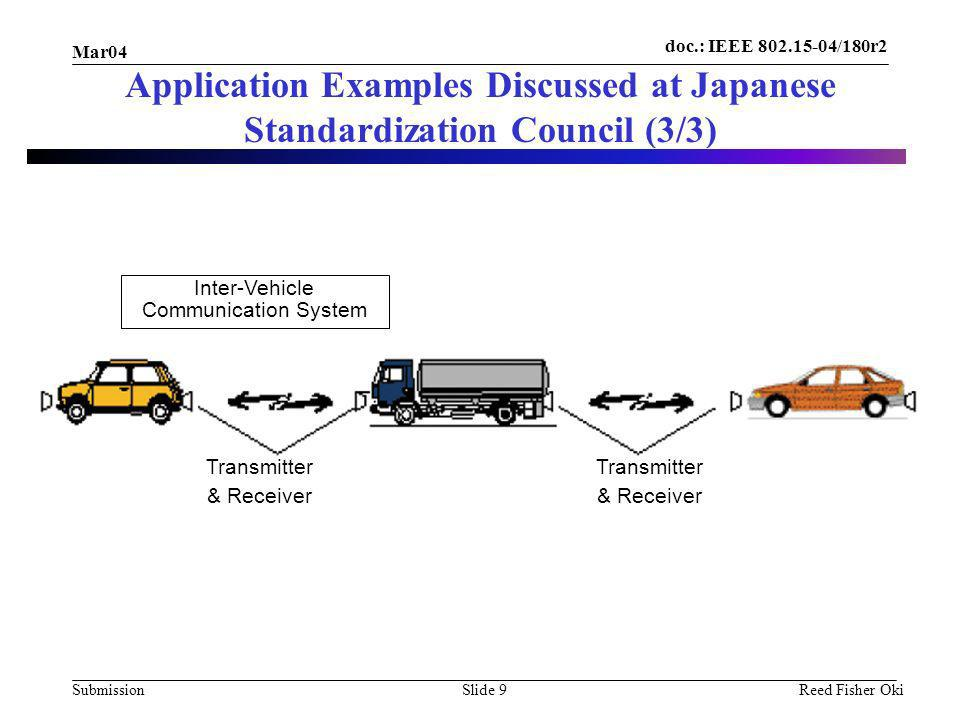 doc.: IEEE 802.15-04/180r2 Submission Mar04 Reed Fisher OkiSlide 9 Application Examples Discussed at Japanese Standardization Council (3/3) Inter-Vehi