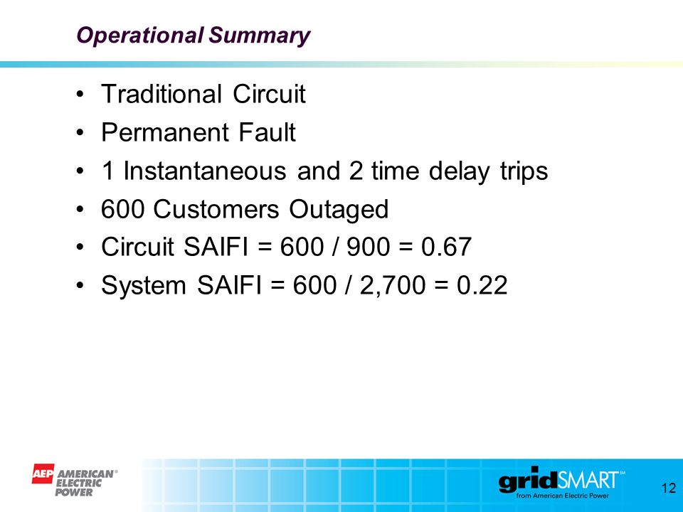 Station A B B B RR RR RR Station B 300 900 300 900 300 900 300 Permanent Fault 600 Customers Outaged