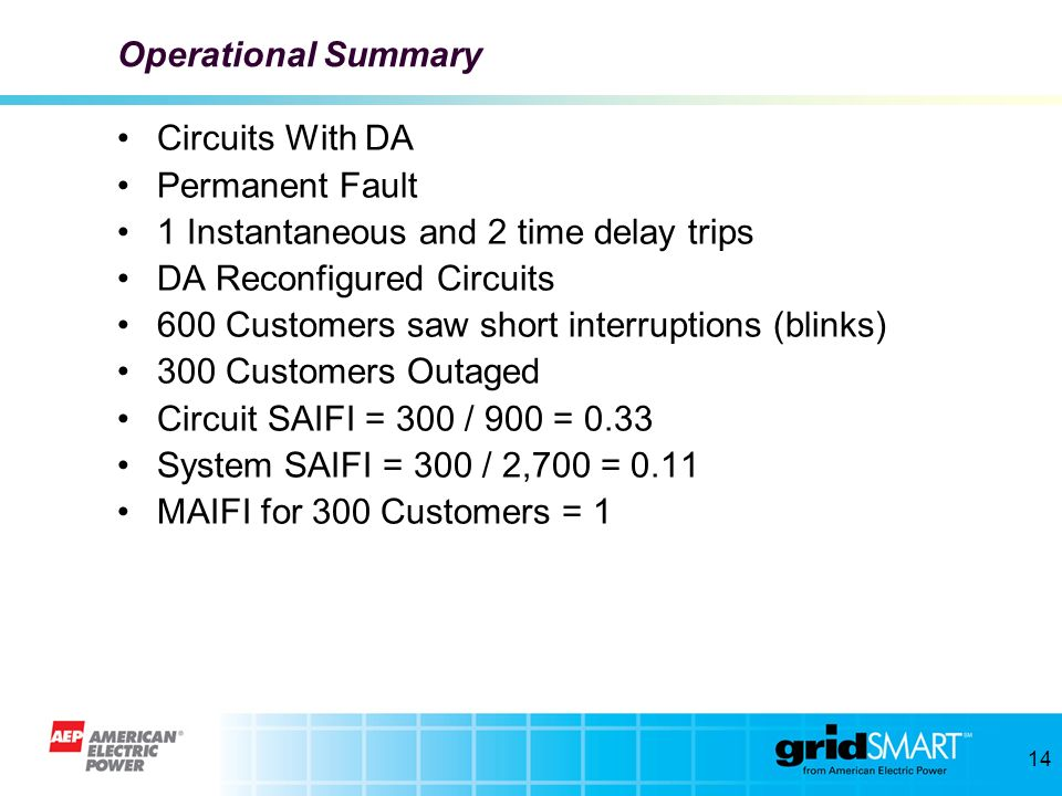 Station A B B B RR RR RR Station B 300 900 300 900 300 900 300 Permanent Fault With DA = 300 Customers Outaged R