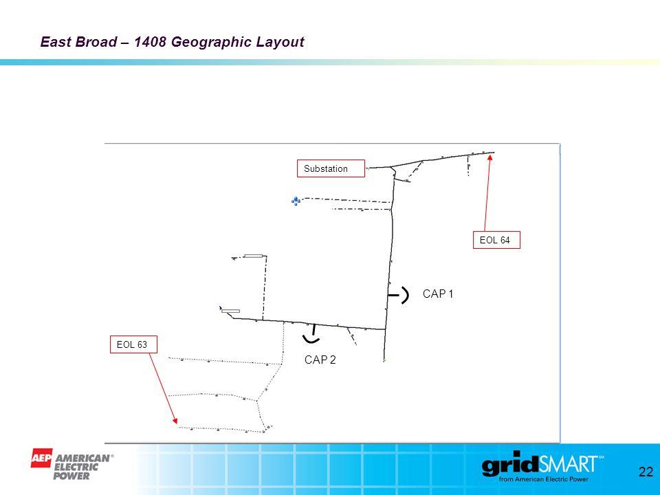 21 East Broad – 1406 Voltage Profile Substation EOL 55 CAP 1 CAP 3 CAP 4 REG 1 REG 2 CAP 2
