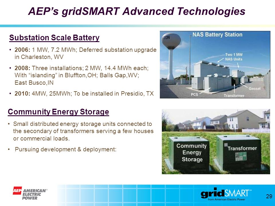 28 Plug-in Electric Vehicles and Infrastructure Corporate Strategy and Readiness AEP strongly supports and promotes the adoption of PEV technology Dev