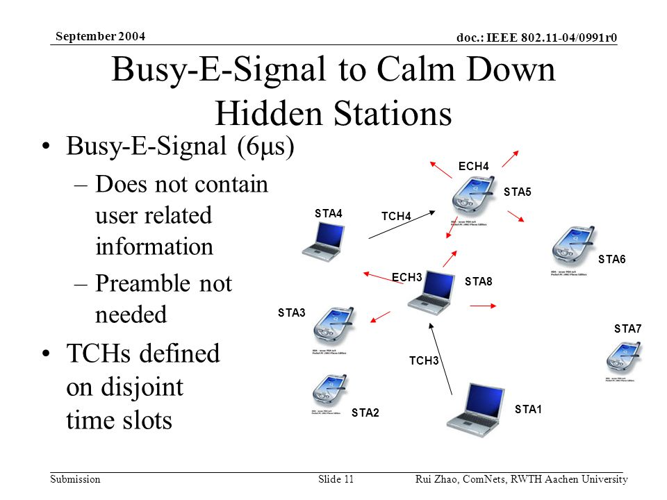doc.: IEEE /0991r0 Submission September 2004 Rui Zhao, ComNets, RWTH Aachen UniversitySlide 11 Busy-E-Signal (6μs) –Does not contain user related information –Preamble not needed TCHs defined on disjoint time slots Busy-E-Signal to Calm Down Hidden Stations STA1 STA8 STA4 STA2 STA3 STA5 STA6 STA7 TCH3 ECH3 TCH4 ECH4