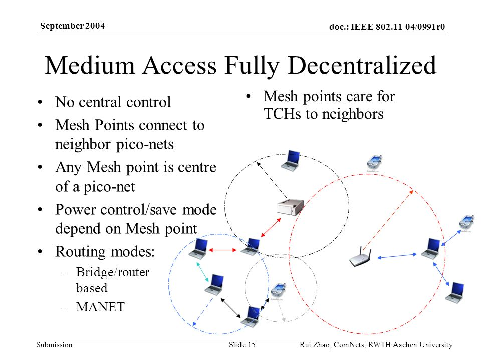 doc.: IEEE /0991r0 Submission September 2004 Rui Zhao, ComNets, RWTH Aachen UniversitySlide 15 Medium Access Fully Decentralized No central control Mesh Points connect to neighbor pico-nets Any Mesh point is centre of a pico-net Power control/save mode depend on Mesh point Routing modes: –Bridge/router based –MANET Mesh points care for TCHs to neighbors